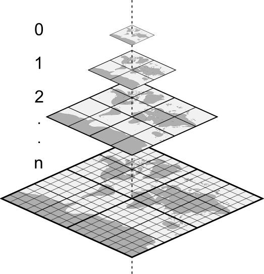 _images/tile-pyramid.png